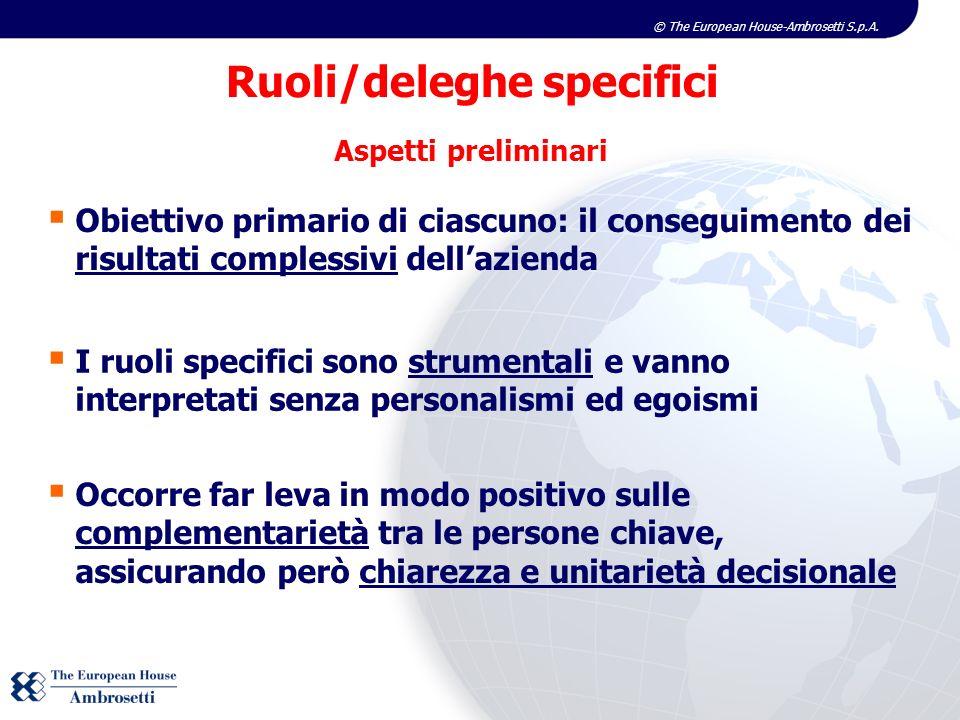 © The European House-Ambrosetti S.p.A. Obiettivo primario di ciascuno: il conseguimento dei risultati complessivi dellazienda Aspetti preliminari I ru
