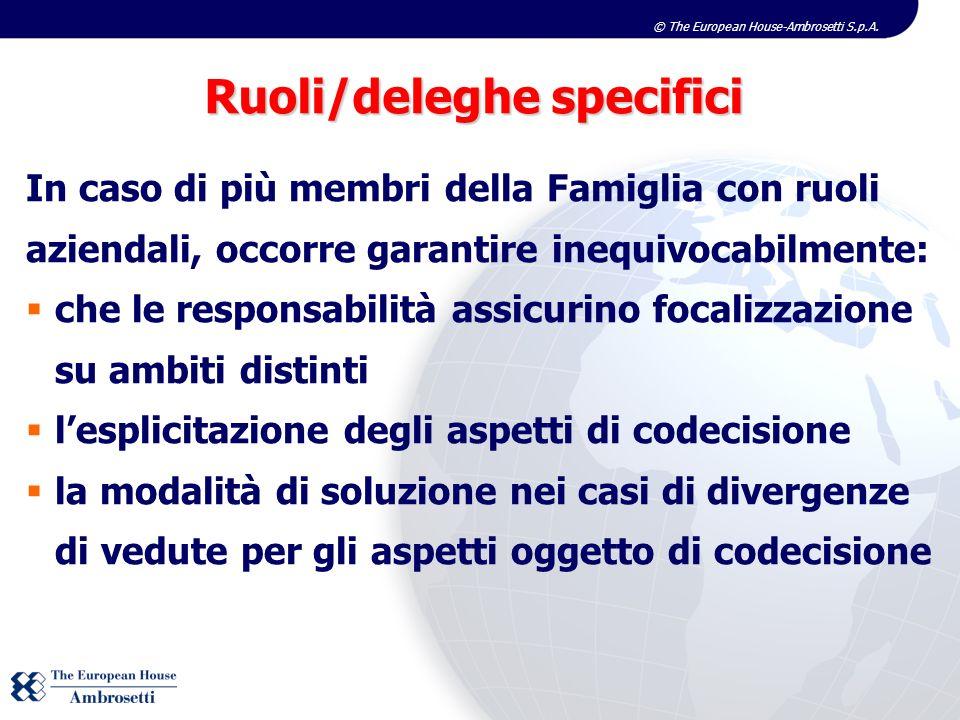 © The European House-Ambrosetti S.p.A. In caso di più membri della Famiglia con ruoli aziendali, occorre garantire inequivocabilmente: che le responsa