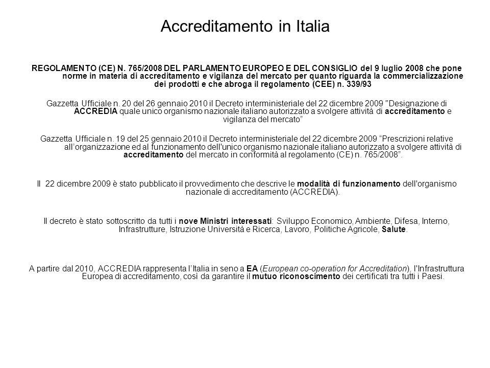 Accreditamento in Italia REGOLAMENTO (CE) N. 765/2008 DEL PARLAMENTO EUROPEO E DEL CONSIGLIO del 9 luglio 2008 che pone norme in materia di accreditam