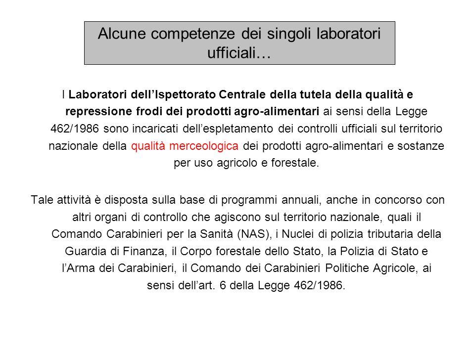 I Laboratori dellIspettorato Centrale della tutela della qualità e repressione frodi dei prodotti agro-alimentari ai sensi della Legge 462/1986 sono i