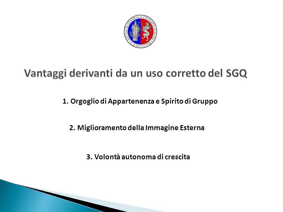 1. Orgoglio di Appartenenza e Spirito di Gruppo 2. Miglioramento della Immagine Esterna 3. Volontà autonoma di crescita
