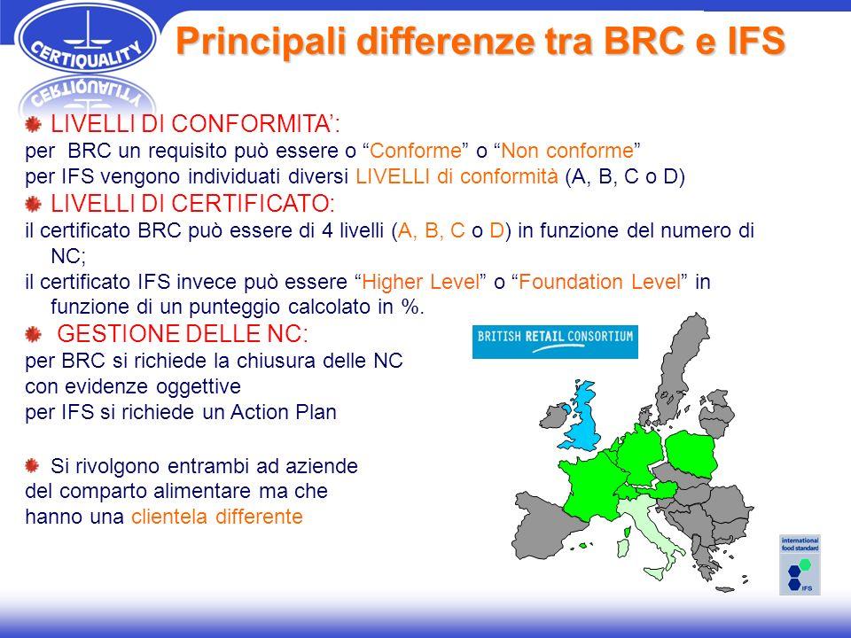 LIVELLI DI CONFORMITA: per BRC un requisito può essere o Conforme o Non conforme per IFS vengono individuati diversi LIVELLI di conformità (A, B, C o