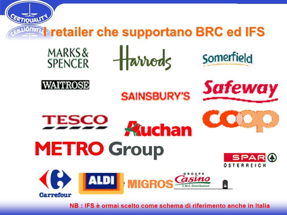 I retailer che supportano BRC ed IFS NB : IFS è ormai scelto come schema di riferimento anche in Italia