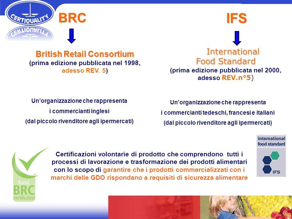 British Retail Consortium (prima edizione pubblicata nel 1998, adesso REV. 5) Unorganizzazione che rappresenta i commercianti inglesi (dal piccolo riv