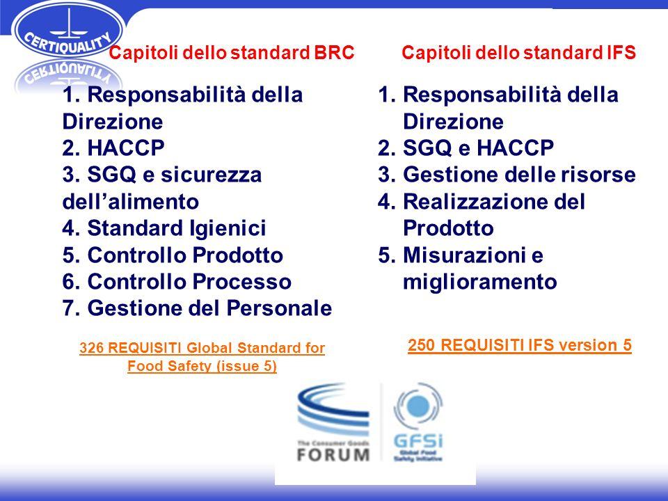 Capitoli dello standard IFS 1.Responsabilità della Direzione 2.SGQ e HACCP 3.Gestione delle risorse 4.Realizzazione del Prodotto 5.Misurazioni e migli