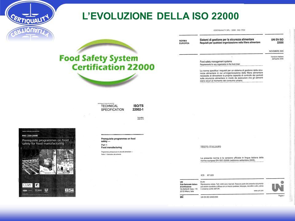 LEVOLUZIONE DELLA ISO 22000
