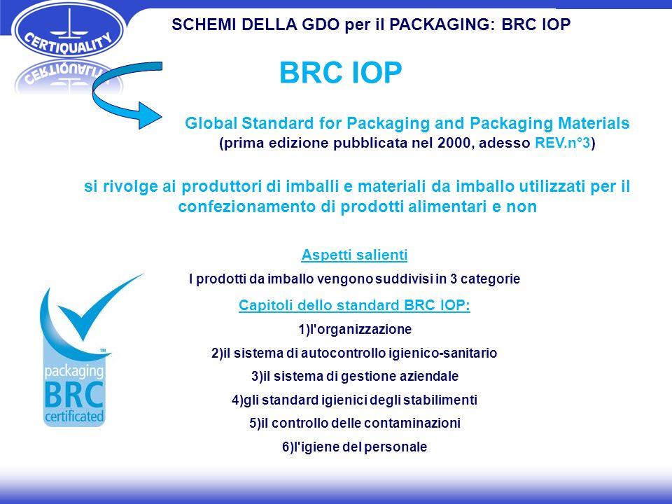 SCHEMI DELLA GDO per il PACKAGING: BRC IOP si rivolge ai produttori di imballi e materiali da imballo utilizzati per il confezionamento di prodotti alimentari e non BRC IOP Global Standard for Packaging and Packaging Materials (prima edizione pubblicata nel 2000, adesso REV.n°3) Aspetti salienti I prodotti da imballo vengono suddivisi in 3 categorie Capitoli dello standard BRC IOP: 1)l organizzazione 2)il sistema di autocontrollo igienico-sanitario 3)il sistema di gestione aziendale 4)gli standard igienici degli stabilimenti 5)il controllo delle contaminazioni 6)l igiene del personale