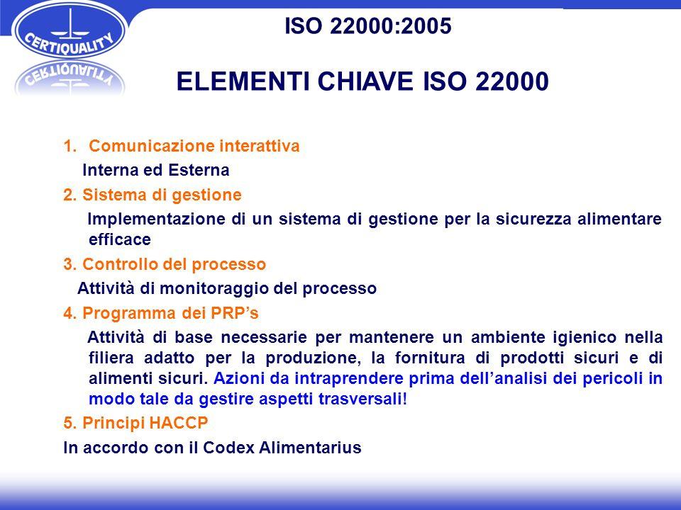 ELEMENTI CHIAVE ISO 22000 1.Comunicazione interattiva Interna ed Esterna 2. Sistema di gestione Implementazione di un sistema di gestione per la sicur