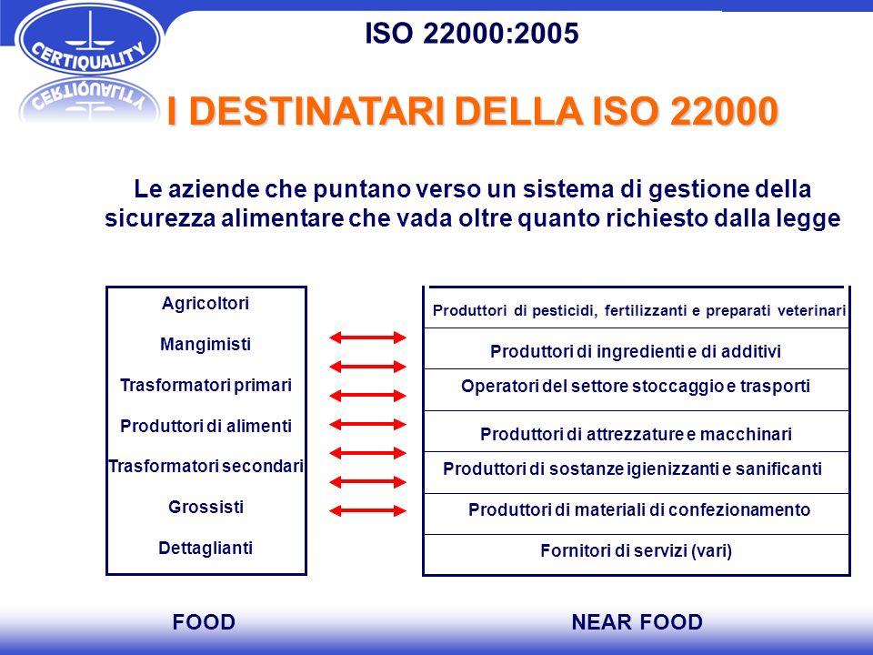 I DESTINATARI DELLA ISO 22000 Le aziende che puntano verso un sistema di gestione della sicurezza alimentare che vada oltre quanto richiesto dalla leg