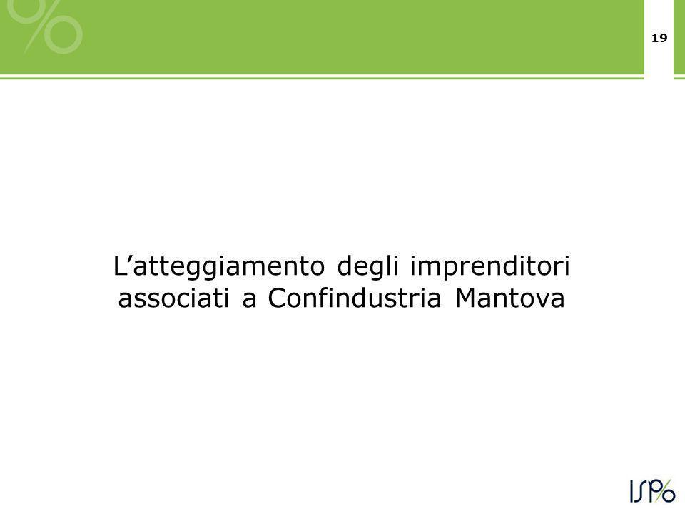 19 Latteggiamento degli imprenditori associati a Confindustria Mantova
