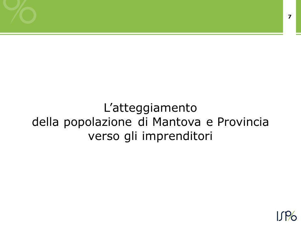 7 Latteggiamento della popolazione di Mantova e Provincia verso gli imprenditori