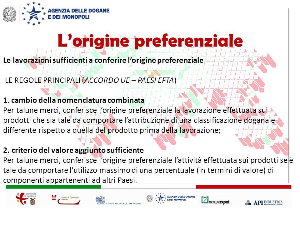Le lavorazioni sufficienti a conferire lorigine preferenziale LE REGOLE PRINCIPALI (ACCORDO UE – PAESI EFTA) 1.