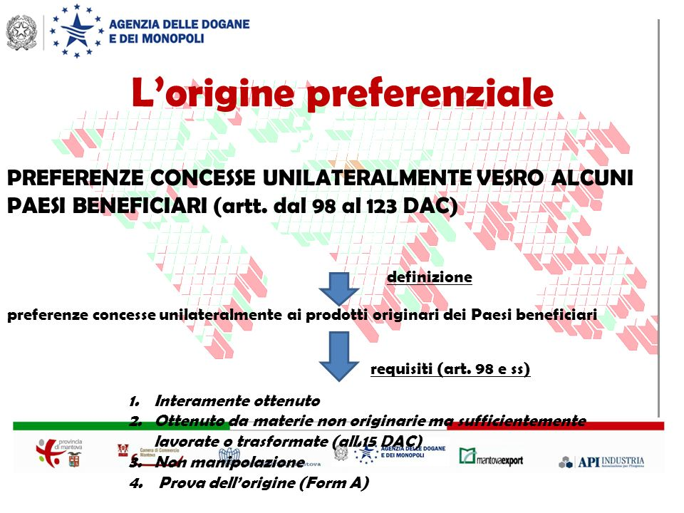 PREFERENZE CONCESSE UNILATERALMENTE VESRO ALCUNI PAESI BENEFICIARI (artt.