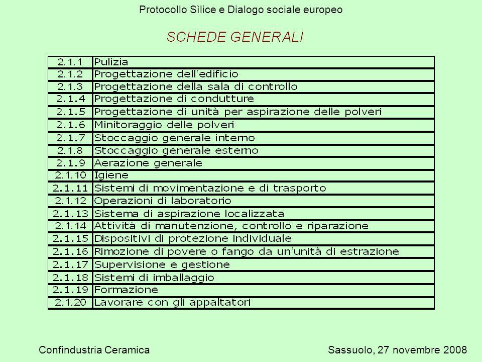 Protocollo Sìlice e Dialogo sociale europeo Confindustria CeramicaSassuolo, 27 novembre 2008