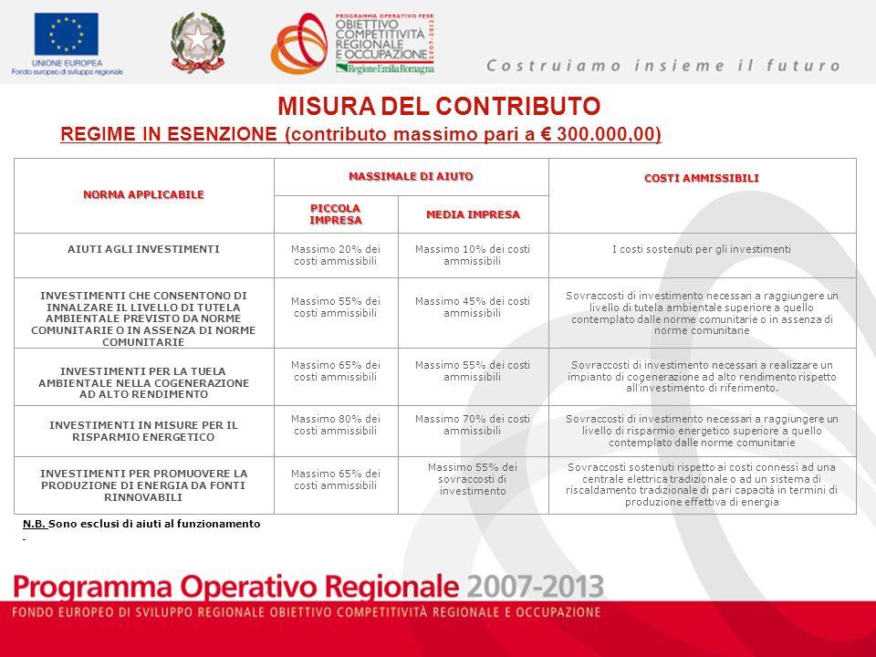 MISURA DEL CONTRIBUTO REGIME IN ESENZIONE (contributo massimo pari a 300.000,00) N.B. Sono esclusi di aiuti al funzionamento NORMA APPLICABILE MASSIMA