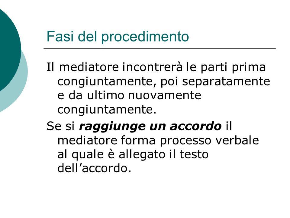 Fasi del procedimento Il mediatore incontrerà le parti prima congiuntamente, poi separatamente e da ultimo nuovamente congiuntamente.
