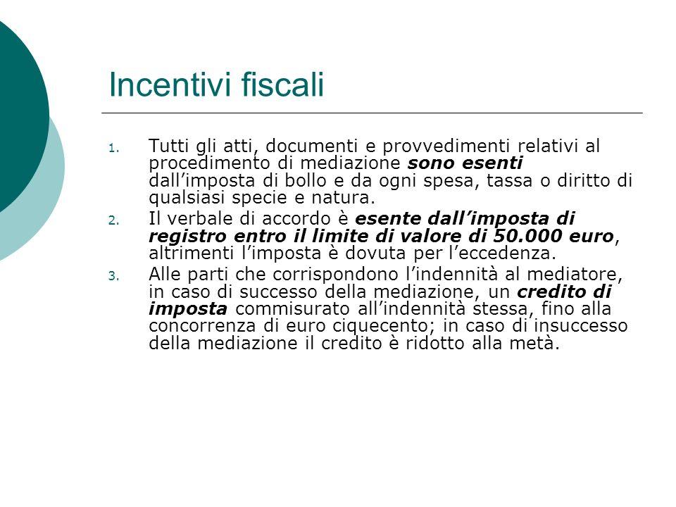 Incentivi fiscali 1.