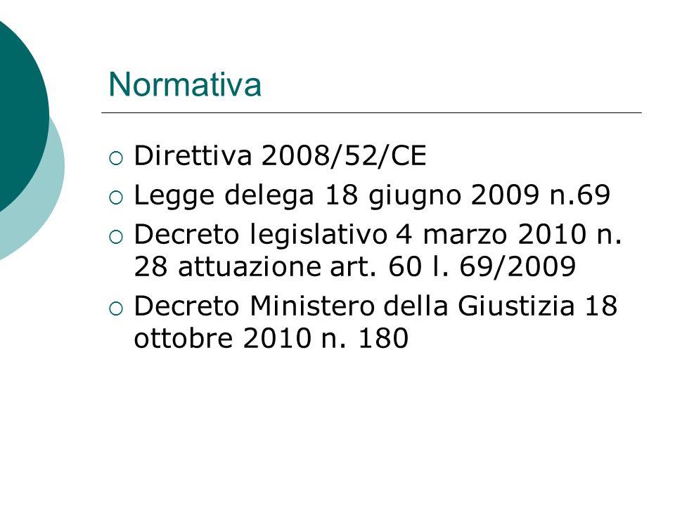 Normativa Direttiva 2008/52/CE Legge delega 18 giugno 2009 n.69 Decreto legislativo 4 marzo 2010 n.