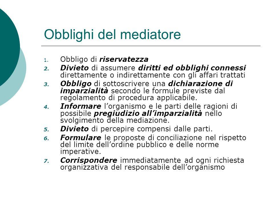 Obblighi del mediatore 1. Obbligo di riservatezza 2.
