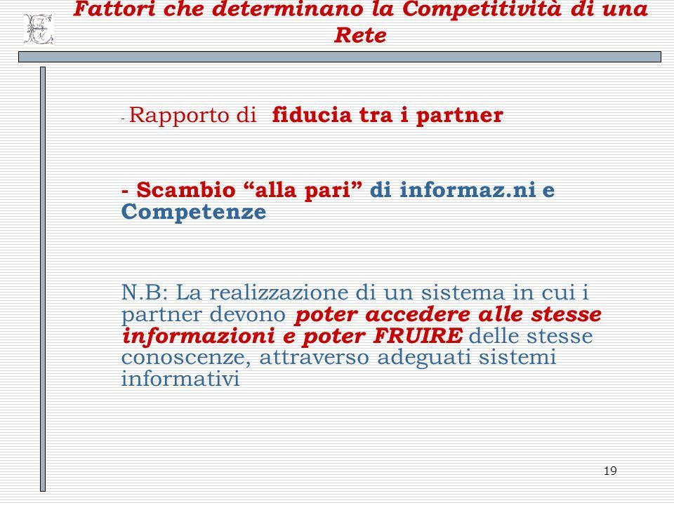 19 Fattori che determinano la Competitività di una Rete - Rapporto di fiducia tra i partner - Scambio alla pari di informaz.ni e Competenze N.B: La re