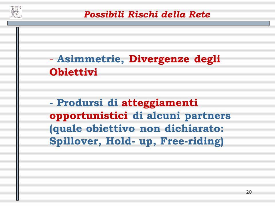 20 Possibili Rischi della Rete - Asimmetrie, Divergenze degli Obiettivi - Prodursi di atteggiamenti opportunistici di alcuni partners (quale obiettivo