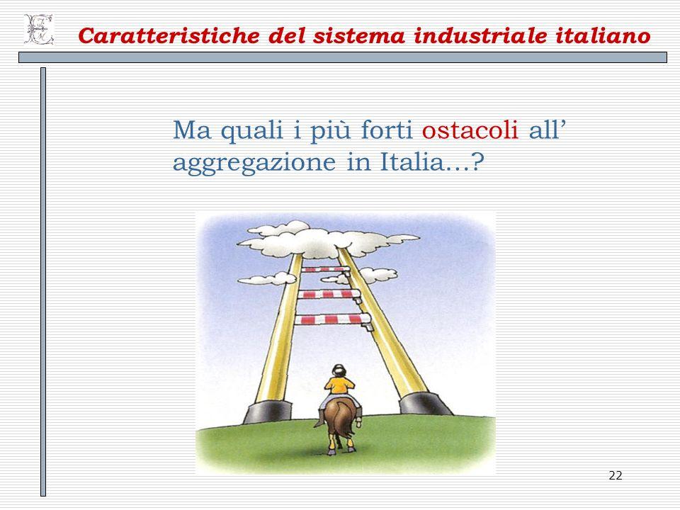 22 Caratteristiche del sistema industriale italiano Ma quali i più forti ostacoli all aggregazione in Italia…?