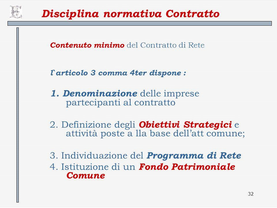 32 Disciplina normativa Contratto Contenuto minimo del Contratto di Rete l`articolo 3 comma 4ter dispone : 1. Denominazione delle imprese partecipanti