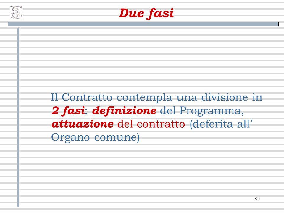 34 Due fasi Il Contratto contempla una divisione in 2 fasi : definizione del Programma, attuazione del contratto (deferita all Organo comune)