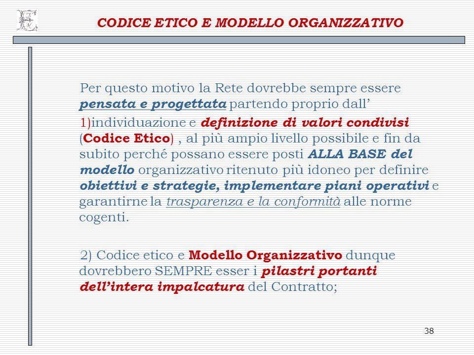 38 CODICE ETICO E MODELLO ORGANIZZATIVO Per questo motivo la Rete dovrebbe sempre essere pensata e progettata partendo proprio dall 1)individuazione e