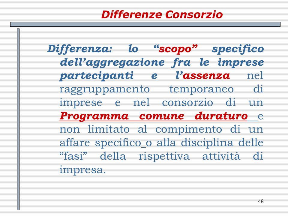 48 Differenze Consorzio Differenza: lo scopo specifico dellaggregazione fra le imprese partecipanti e lassenza nel raggruppamento temporaneo di impres