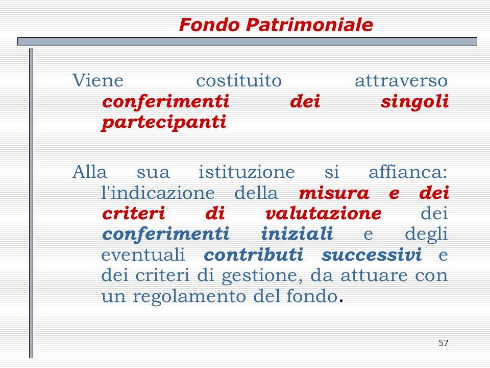 57 Fondo Patrimoniale Viene costituito attraverso conferimenti dei singoli partecipanti Alla sua istituzione si affianca: l'indicazione della misura e