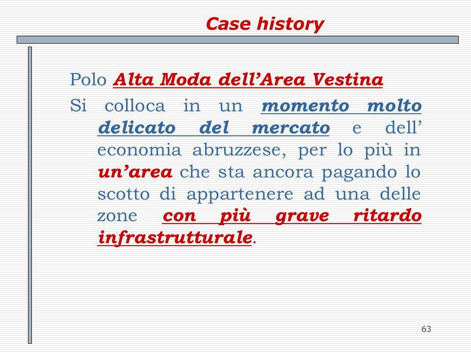 63 Case history Polo Alta Moda dellArea Vestina Si colloca in un momento molto delicato del mercato e dell economia abruzzese, per lo più in unarea ch