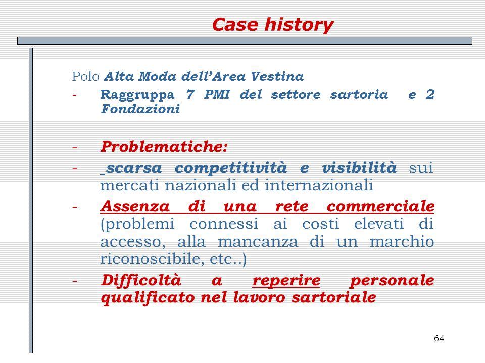 64 Case history Polo Alta Moda dellArea Vestina - Raggruppa 7 PMI del settore sartoria e 2 Fondazioni - Problematiche: - scarsa competitività e visibi