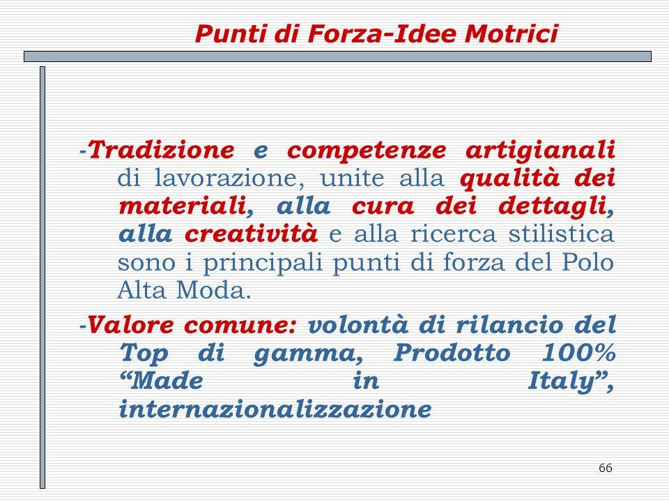 66 Punti di Forza-Idee Motrici -Tradizione e competenze artigianali di lavorazione, unite alla qualità dei materiali, alla cura dei dettagli, alla cre