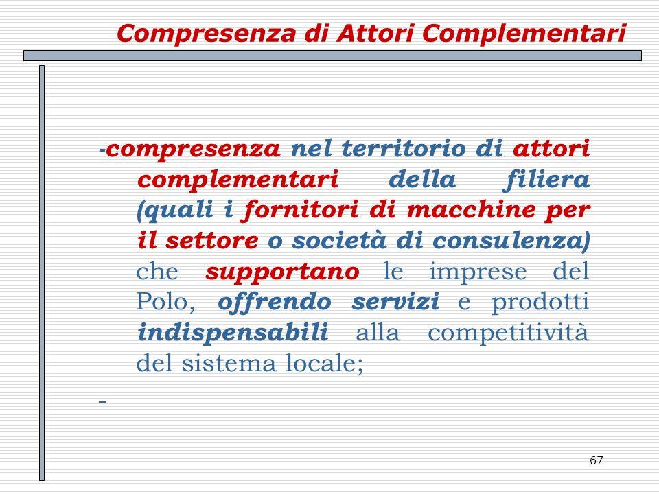 67 Compresenza di Attori Complementari -compresenza nel territorio di attori complementari della filiera (quali i fornitori di macchine per il settore