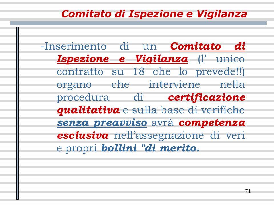 71 Comitato di Ispezione e Vigilanza -Inserimento di un Comitato di Ispezione e Vigilanza (l unico contratto su 18 che lo prevede!!) organo che interv