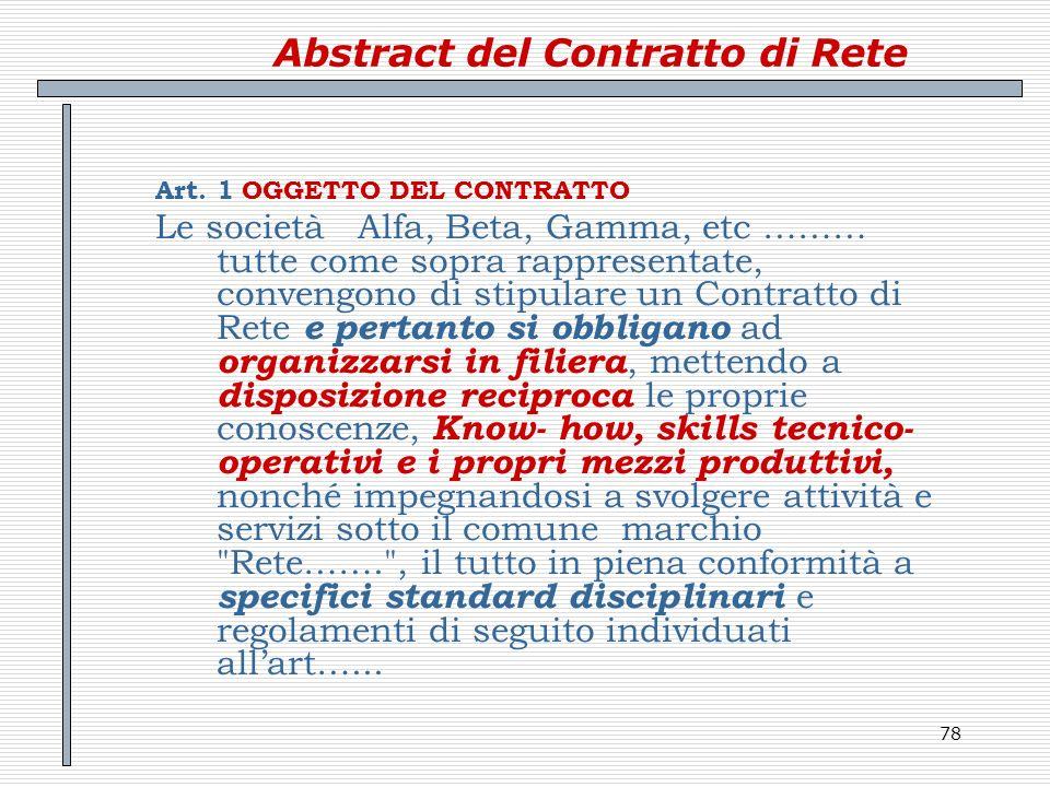 78 Abstract del Contratto di Rete Art. 1 OGGETTO DEL CONTRATTO Le società Alfa, Beta, Gamma, etc ……… tutte come sopra rappresentate, convengono di sti