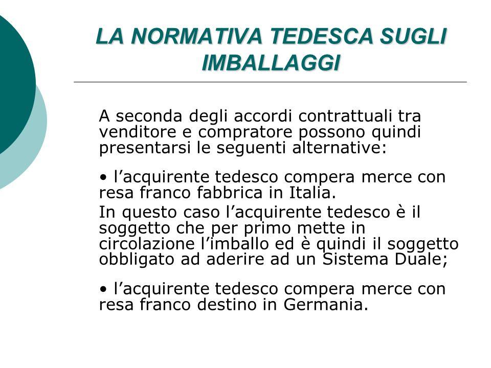 LA NORMATIVA TEDESCA SUGLI IMBALLAGGI In questo caso il produttore/venditore è il soggetto che per primo mette in circolazione limballo/confezione ed è quindi il soggetto obbligato ad aderire ad un Sistema Duale.