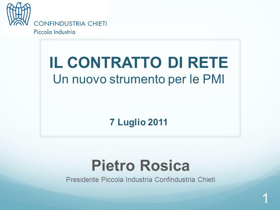1 IL CONTRATTO DI RETE Un nuovo strumento per le PMI 7 Luglio 2011 Pietro Rosica Presidente Piccola Industria Confindustria Chieti