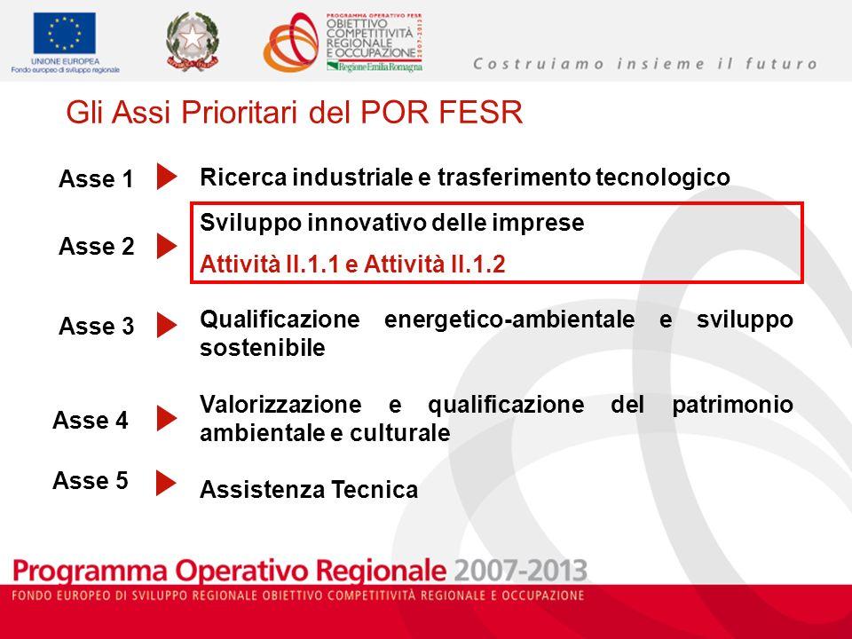 Ricerca industriale e trasferimento tecnologico Sviluppo innovativo delle imprese Attività II.1.1 e Attività II.1.2 Valorizzazione e qualificazione de