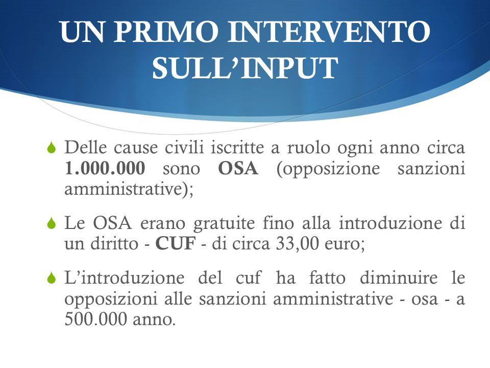 UN PRIMO INTERVENTO SULLINPUT Delle cause civili iscritte a ruolo ogni anno circa 1.000.000 sono OSA (opposizione sanzioni amministrative); Le OSA era