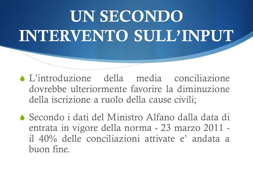 UN SECONDO INTERVENTO SULLINPUT Lintroduzione della media conciliazione dovrebbe ulteriormente favorire la diminuzione della iscrizione a ruolo della