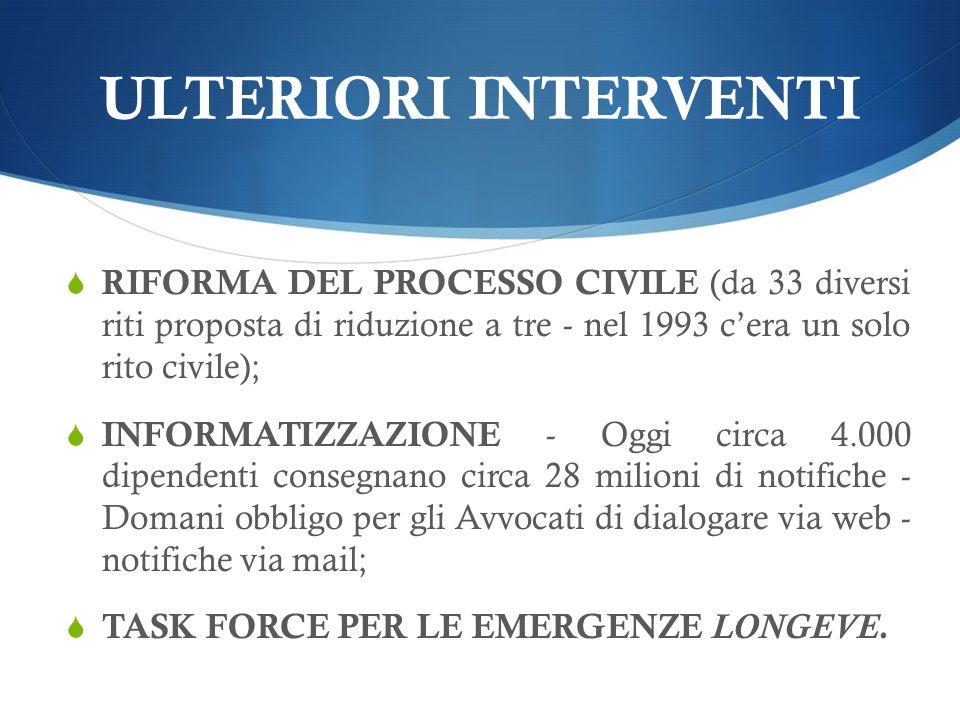 ULTERIORI INTERVENTI RIFORMA DEL PROCESSO CIVILE (da 33 diversi riti proposta di riduzione a tre - nel 1993 cera un solo rito civile); INFORMATIZZAZIO