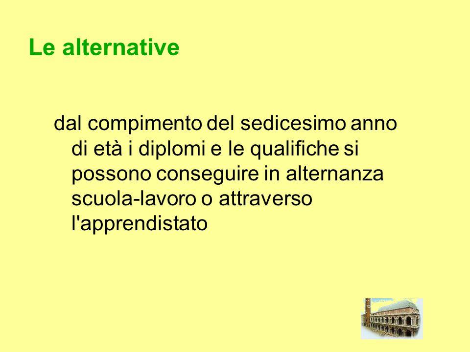 CORSI DI FORMAZIONE PROFESSIONALE Pia Società San Gaetano www.sangaetano.orgwww.sangaetano.org Engim Veneto Patronato Leone XIII° www.engimveneto.it EN.AIP www.enaip.veneto.itwww.enaip.veneto.it Ass.