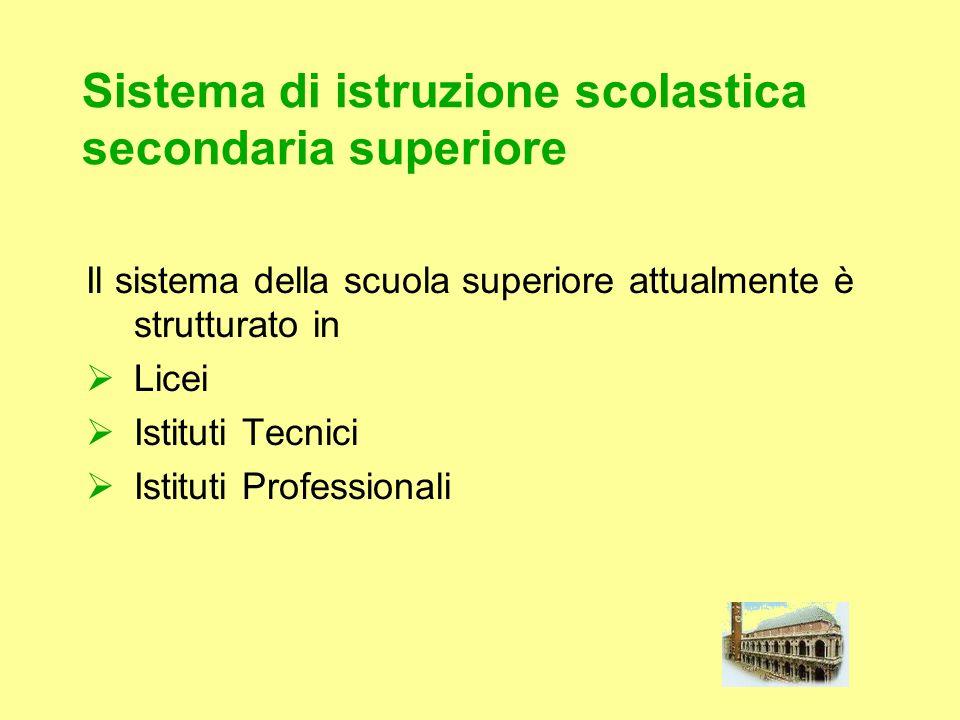 Sistema di istruzione scolastica secondaria superiore Il sistema della scuola superiore attualmente è strutturato in Licei Istituti Tecnici Istituti P