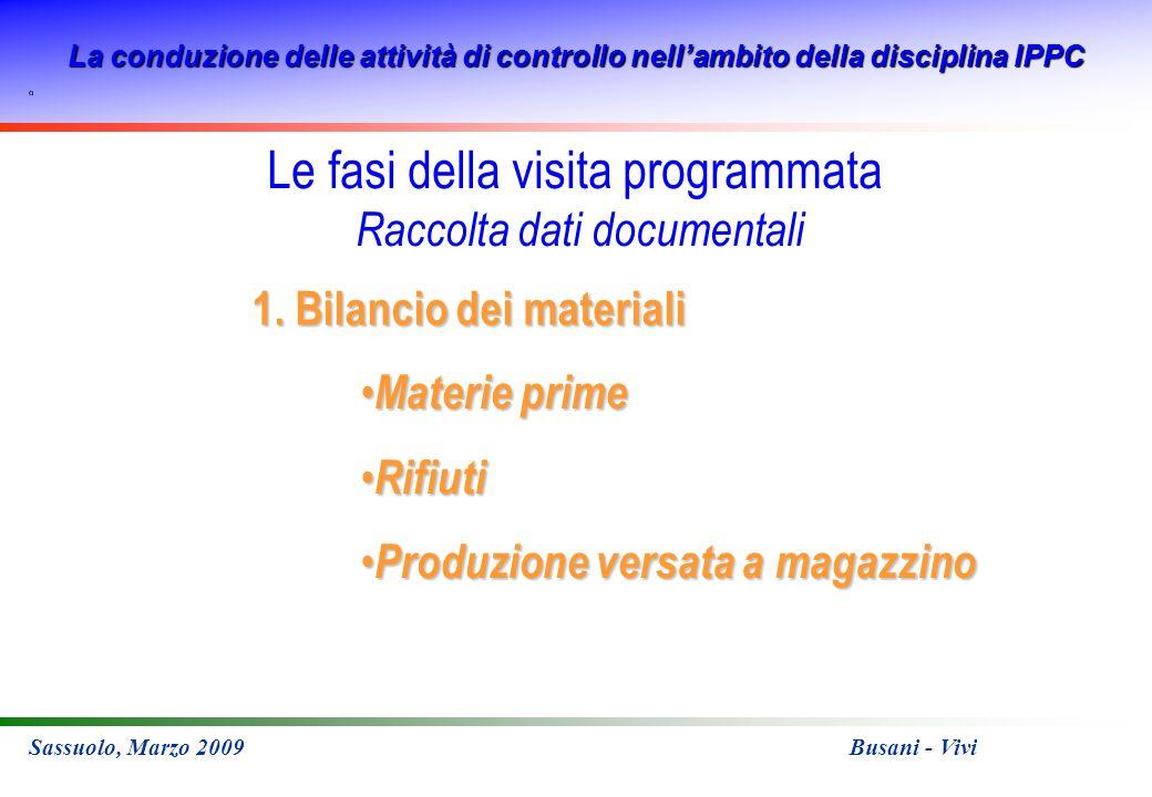 La conduzione delle attività di controllo nellambito della disciplina IPPC Sassuolo, Marzo 2009 Busani - Vivi Le fasi della visita programmata Raccolta dati documentali 1.