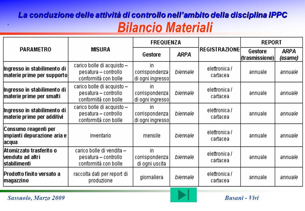 La conduzione delle attività di controllo nellambito della disciplina IPPC Sassuolo, Marzo 2009 Busani - Vivi Bilancio Materiali