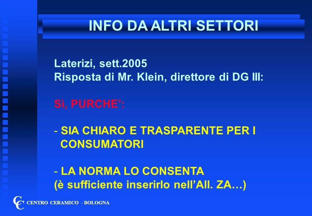 C C CENTRO CERAMICO - BOLOGNA INFO DA ALTRI SETTORI Laterizi, sett.2005 Risposta di Mr.