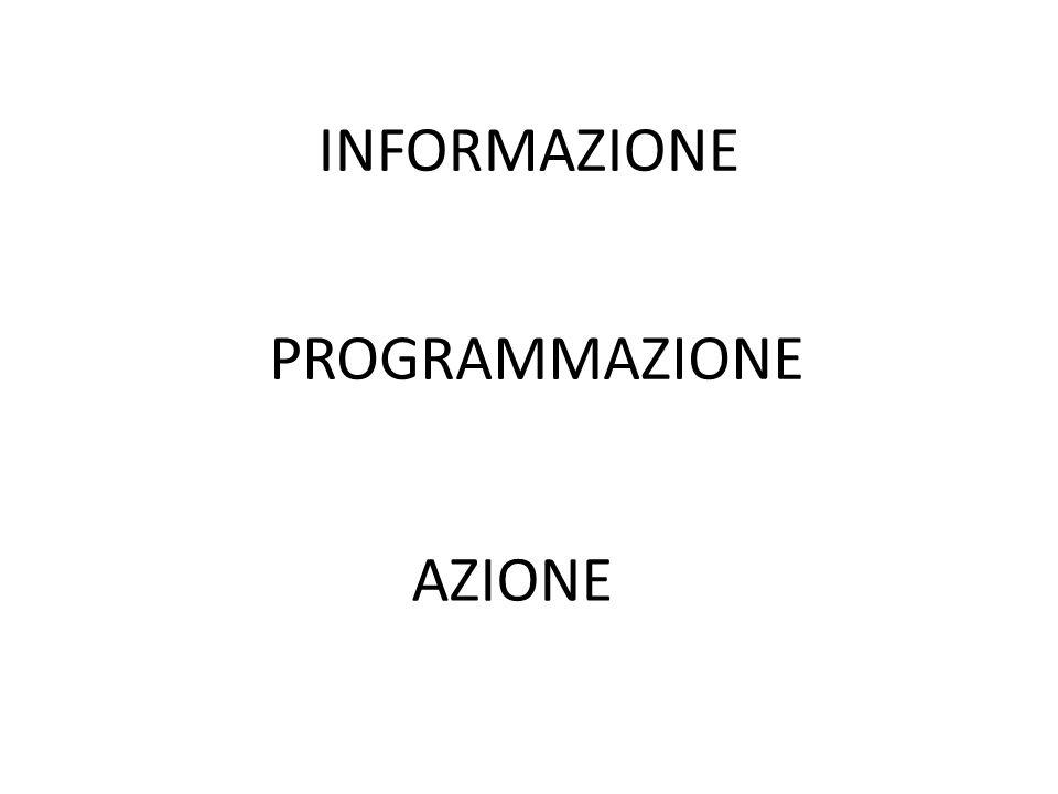 INFORMAZIONE PROGRAMMAZIONE AZIONE