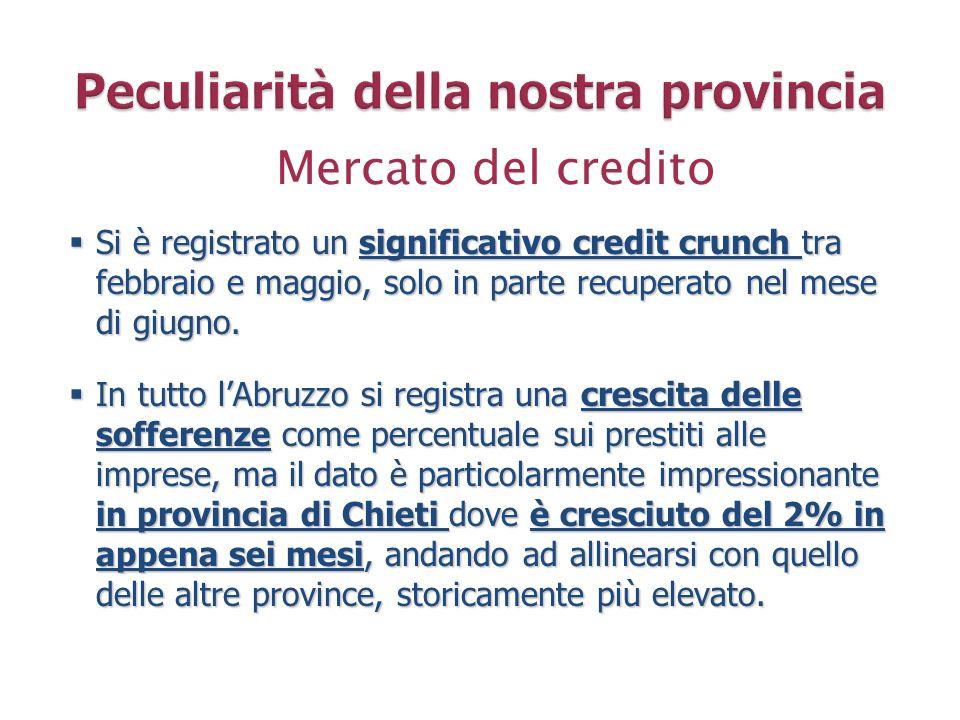 Si è registrato un significativo credit crunch tra febbraio e maggio, solo in parte recuperato nel mese di giugno. Si è registrato un significativo cr